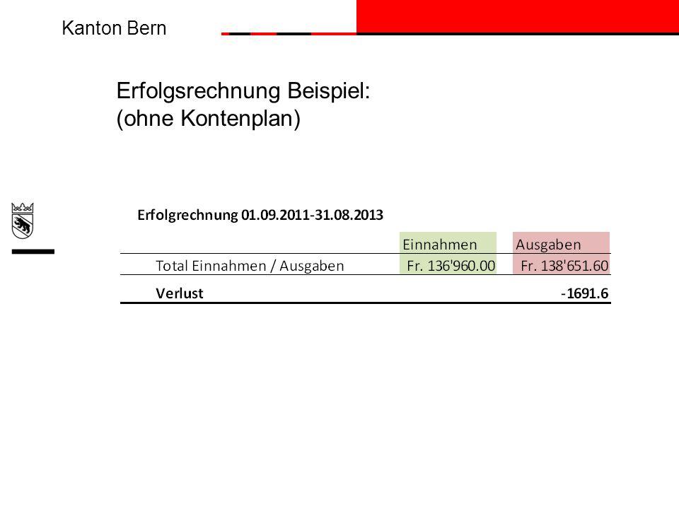 Kanton Bern Erfolgsrechnung Beispiel: (ohne Kontenplan)