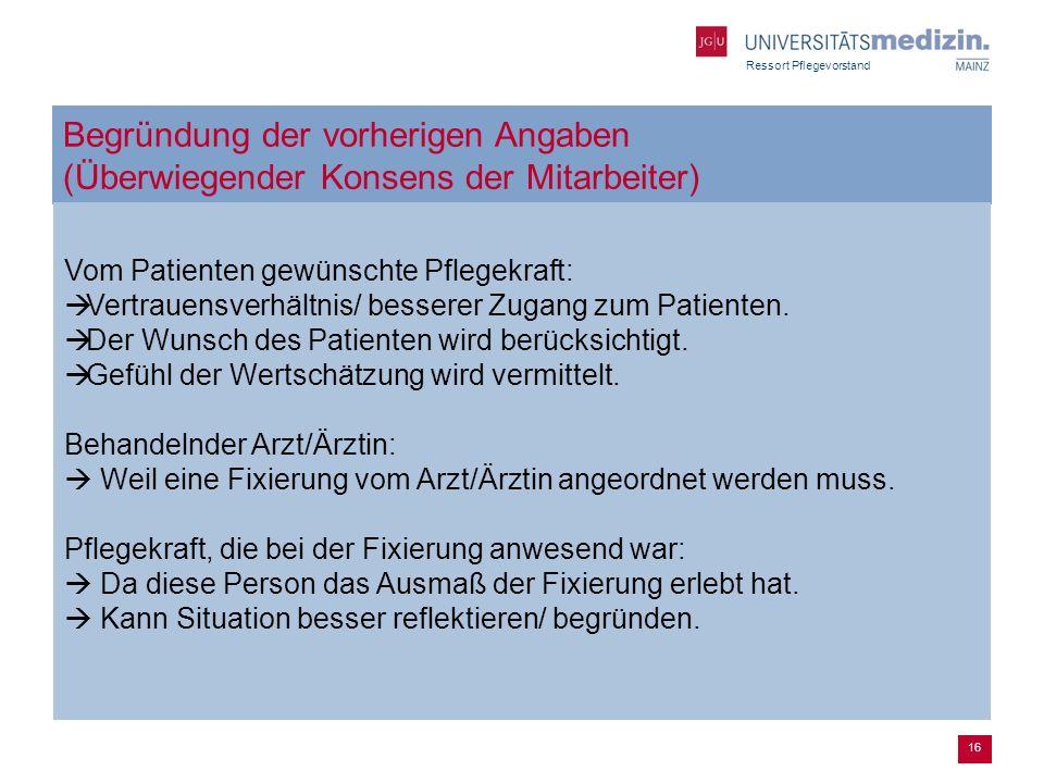 Ressort Pflegevorstand 16 Begründung der vorherigen Angaben (Überwiegender Konsens der Mitarbeiter) Vom Patienten gewünschte Pflegekraft: Vertrauensverhältnis/ besserer Zugang zum Patienten.