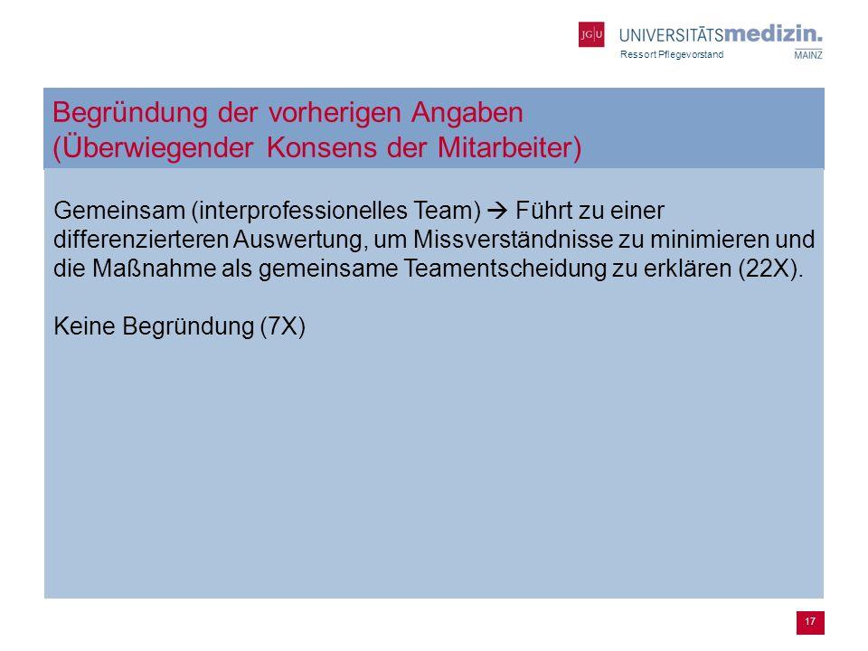 Ressort Pflegevorstand 17 Begründung der vorherigen Angaben (Überwiegender Konsens der Mitarbeiter) Gemeinsam (interprofessionelles Team) Führt zu ein
