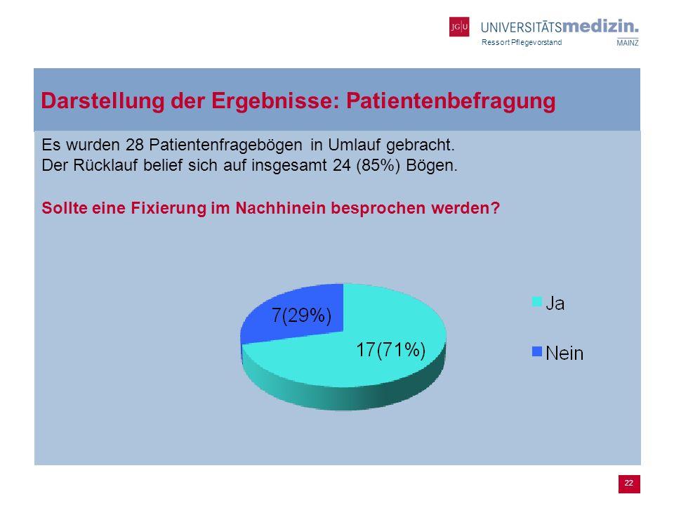 Ressort Pflegevorstand 22 Darstellung der Ergebnisse: Patientenbefragung Es wurden 28 Patientenfragebögen in Umlauf gebracht. Der Rücklauf belief sich
