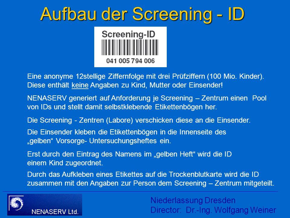 Niederlassung Dresden Director: Dr.-Ing. Wolfgang Weiner Barcode vergessen Vergessen Sie Barcode ! - Es ist nur eine Schriftart, allerdings eine masch