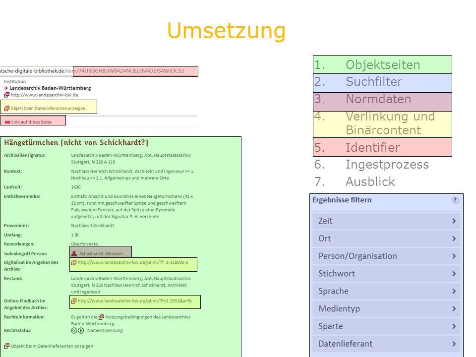 Umsetzung 1.Objektseiten 2.Suchfilter 3.Normdaten 4.Verlinkung und Binärcontent 5.Identifier 6.Ingestprozess 7.Ausblick