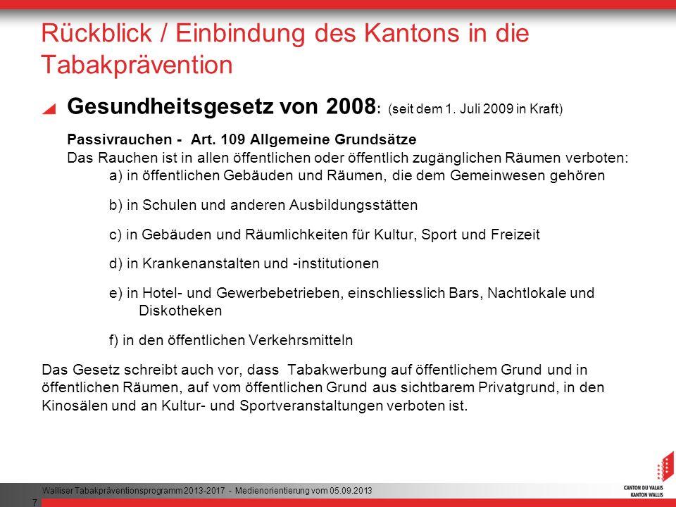 7 Rückblick / Einbindung des Kantons in die Tabakprävention Gesundheitsgesetz von 2008 : (seit dem 1.