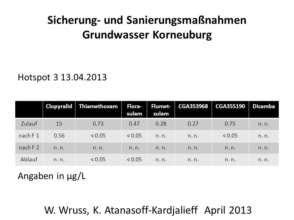 Sicherung- und Sanierungsmaßnahmen Grundwasser Korneuburg Hotspot 3 13.04.2013 Angaben in µg/L W. Wruss, K. Atanasoff-Kardjalieff April 2013 Clopyrali