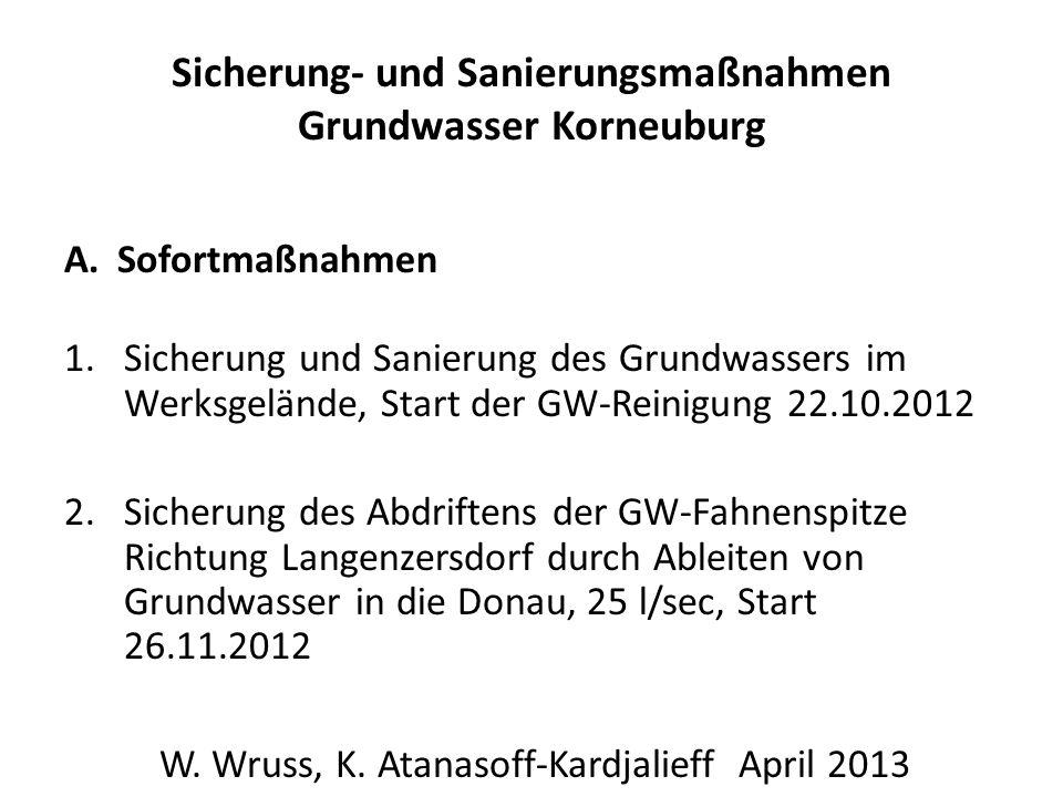 Sicherung- und Sanierungsmaßnahmen Grundwasser Korneuburg A.Sofortmaßnahmen 1.Sicherung und Sanierung des Grundwassers im Werksgelände, Start der GW-R