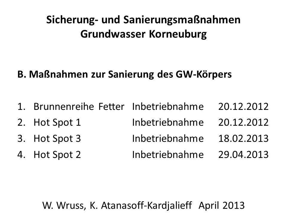 Sicherung- und Sanierungsmaßnahmen Grundwasser Korneuburg B. Maßnahmen zur Sanierung des GW-Körpers 1.Brunnenreihe FetterInbetriebnahme 20.12.2012 2.H