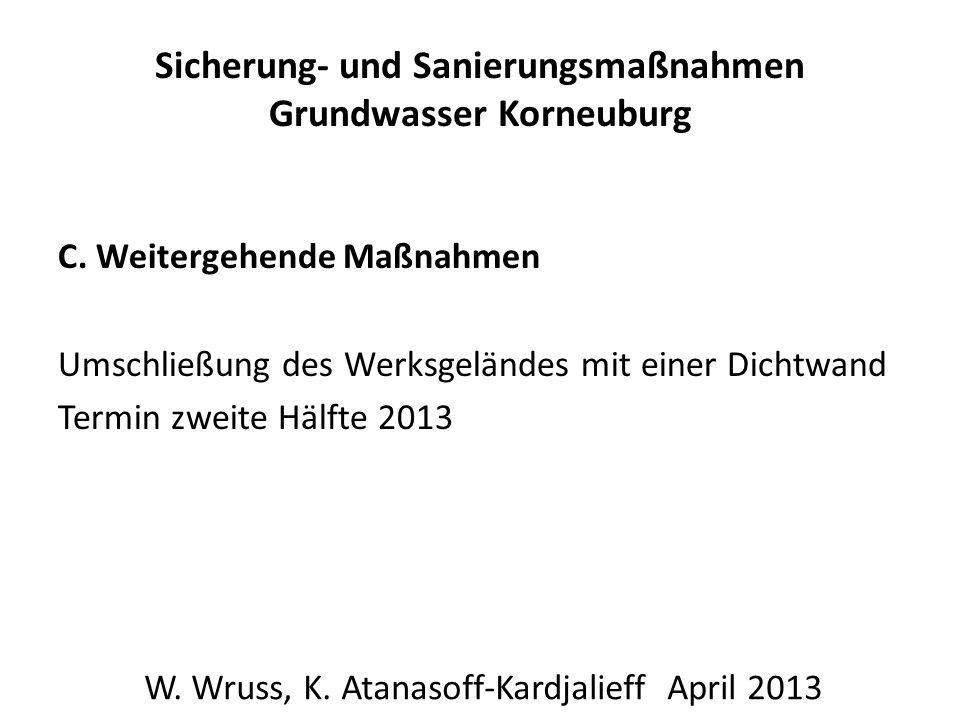 Sicherung- und Sanierungsmaßnahmen Grundwasser Korneuburg C. Weitergehende Maßnahmen Umschließung des Werksgeländes mit einer Dichtwand Termin zweite