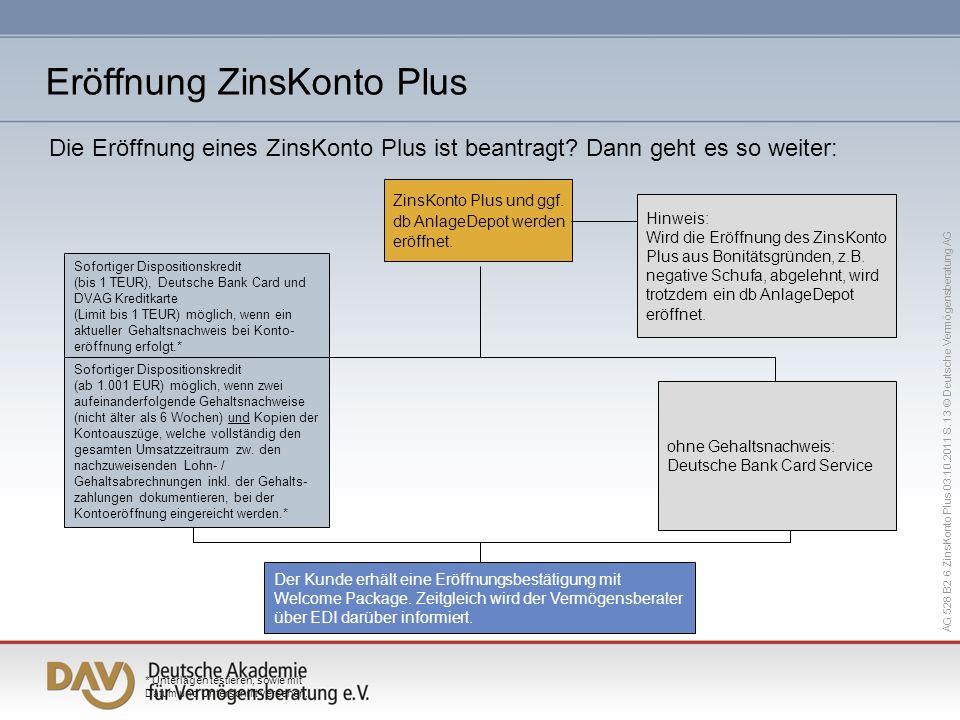 AG 528 B2 6 ZinsKonto Plus 03.10.2011 S. 13 © Deutsche Vermögensberatung AG Die Eröffnung eines ZinsKonto Plus ist beantragt? Dann geht es so weiter: