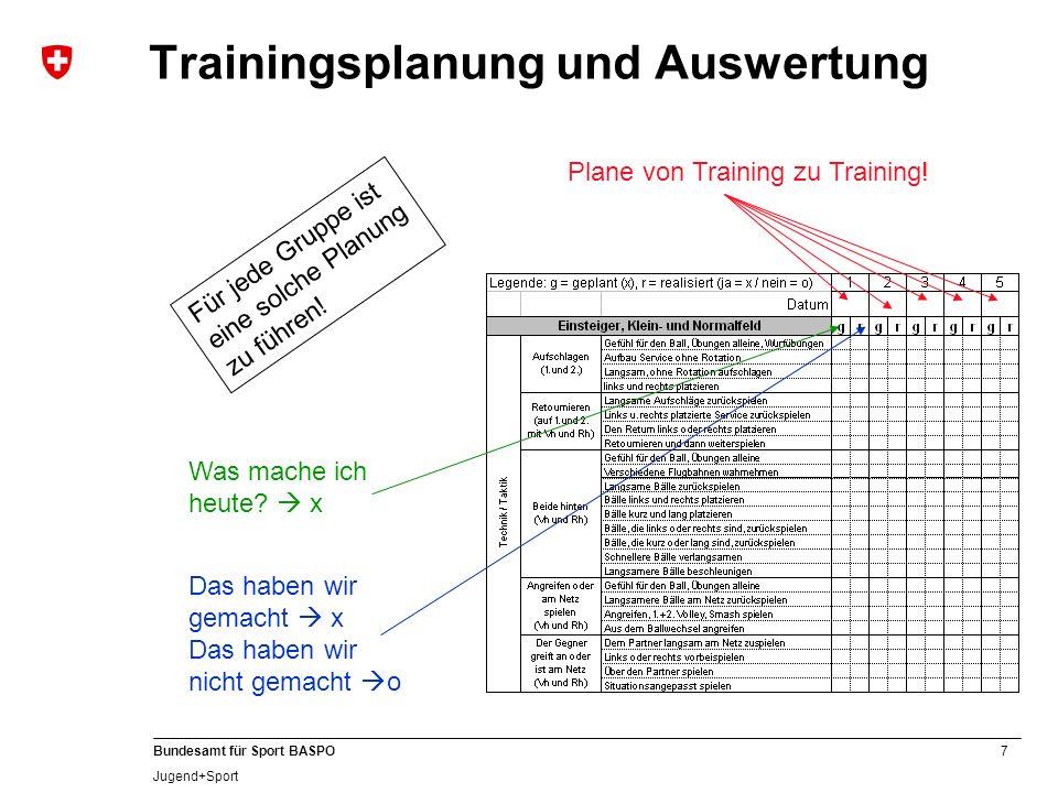 8 Bundesamt für Sport BASPO Jugend+Sport Beurteilungsbogen und Auswertung Eine zusätzliche Hilfe.