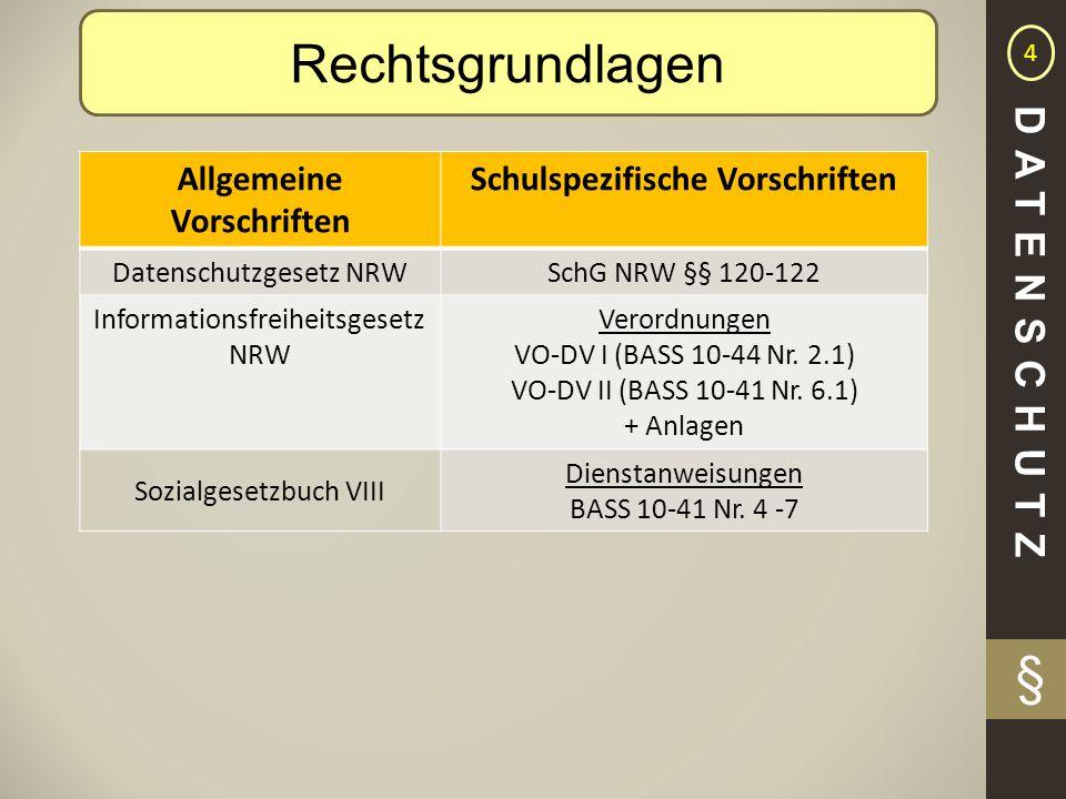 DATENSCHUTZ § Rechtsgrundlagen Allgemeine Vorschriften Schulspezifische Vorschriften Datenschutzgesetz NRWSchG NRW §§ 120-122 Informationsfreiheitsges