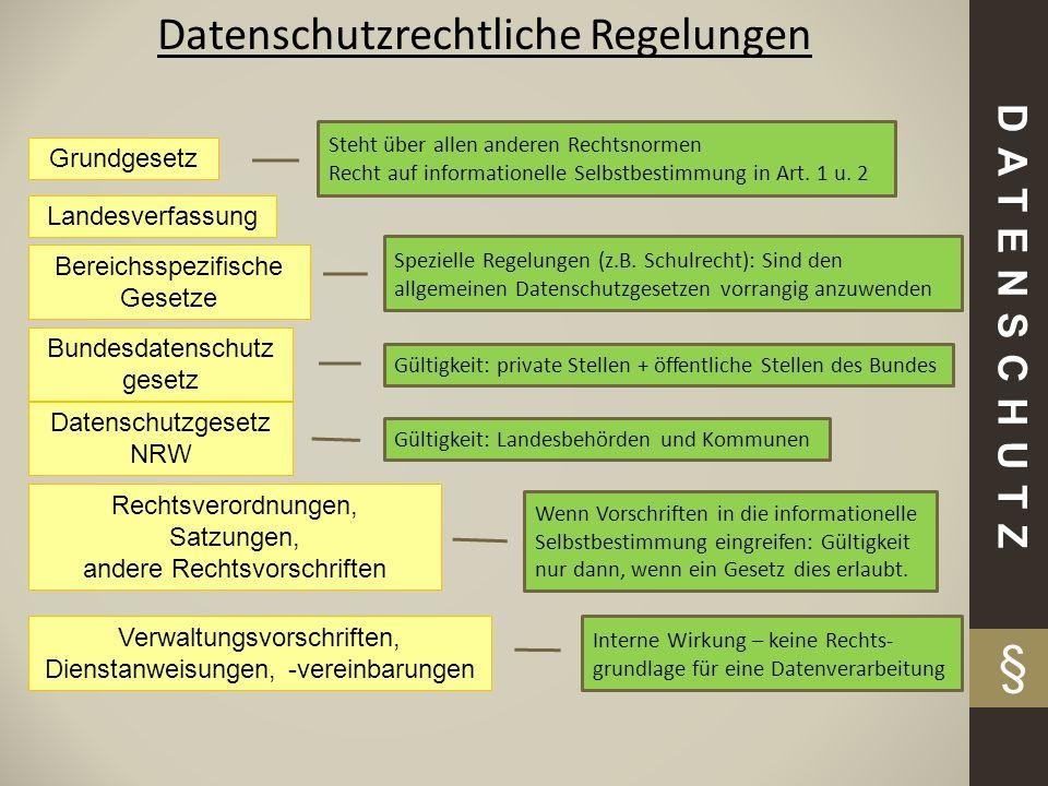Datenschutzrechtliche Regelungen DATENSCHUTZ § Grundgesetz Landesverfassung Bereichsspezifische Gesetze Bundesdatenschutz gesetz Datenschutzgesetz NRW