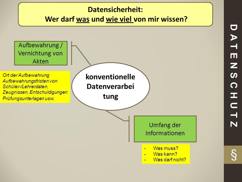 DATENSCHUTZ § Datensicherheit: Wer darf was und wie viel von mir wissen? konventionelle Datenverarbei tung Umfang der Informationen Aufbewahrung / Ver