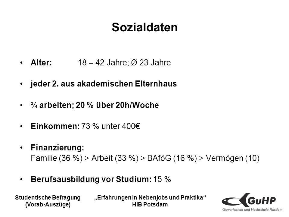 Studentische Befragung (Vorab-Auszüge) Erfahrungen in Nebenjobs und Praktika HiB Potsdam Sozialdaten Alter: 18 – 42 Jahre; Ø 23 Jahre jeder 2.