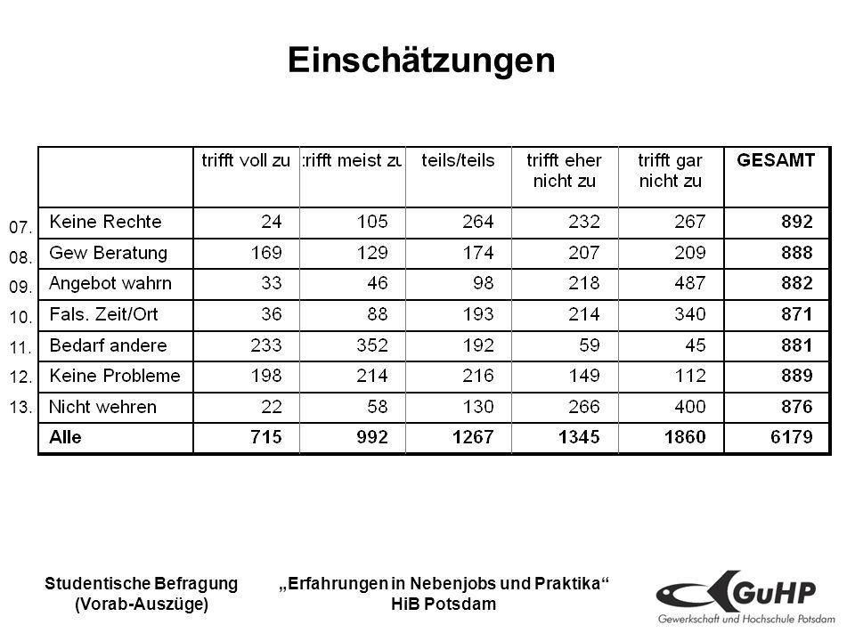 Studentische Befragung (Vorab-Auszüge) Erfahrungen in Nebenjobs und Praktika HiB Potsdam Einschätzungen 07.