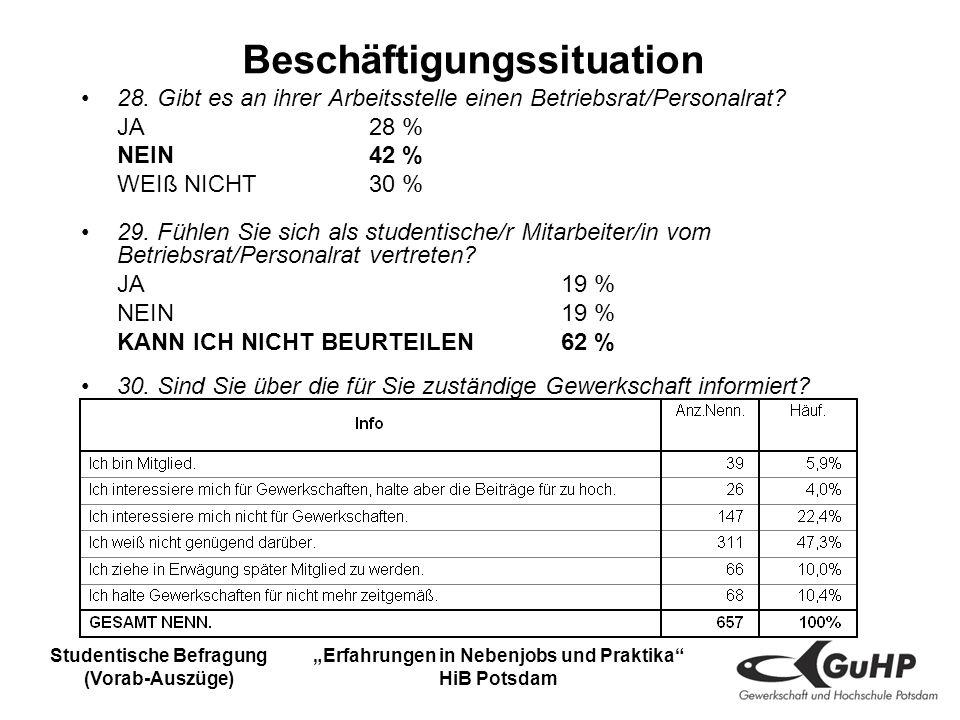 Studentische Befragung (Vorab-Auszüge) Erfahrungen in Nebenjobs und Praktika HiB Potsdam Beschäftigungssituation 28.