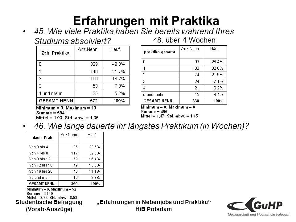 Studentische Befragung (Vorab-Auszüge) Erfahrungen in Nebenjobs und Praktika HiB Potsdam Erfahrungen mit Praktika 45.