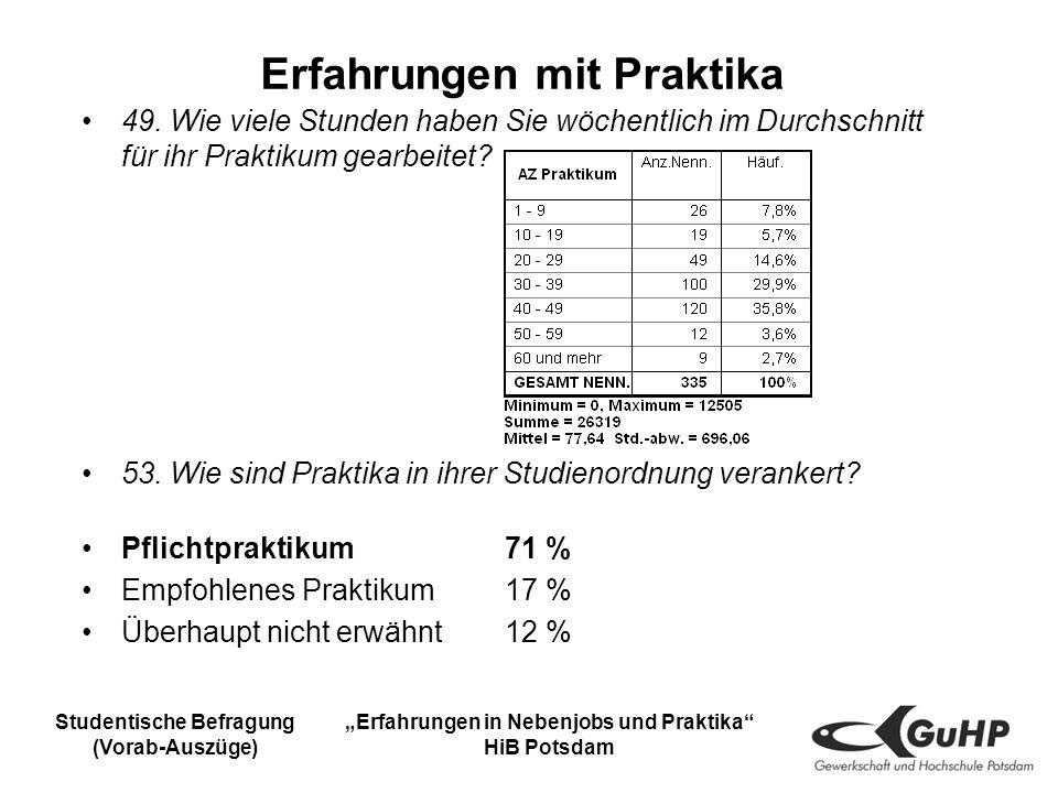 Studentische Befragung (Vorab-Auszüge) Erfahrungen in Nebenjobs und Praktika HiB Potsdam Erfahrungen mit Praktika 49.