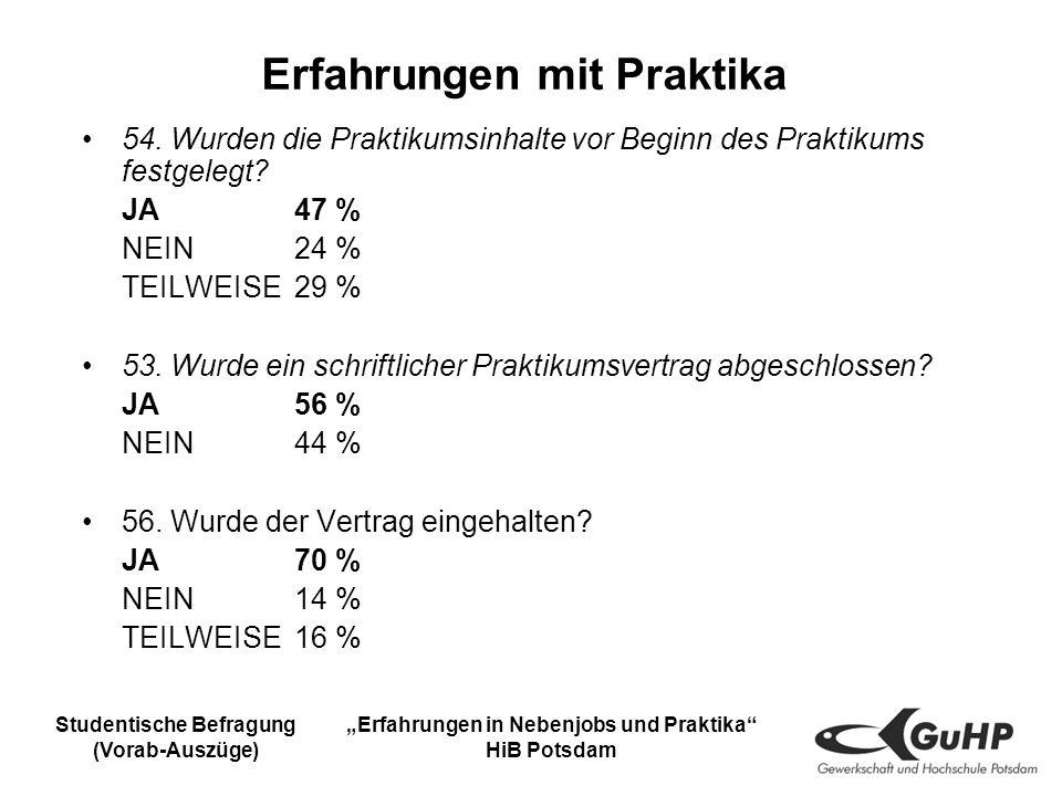 Studentische Befragung (Vorab-Auszüge) Erfahrungen in Nebenjobs und Praktika HiB Potsdam Erfahrungen mit Praktika 54.