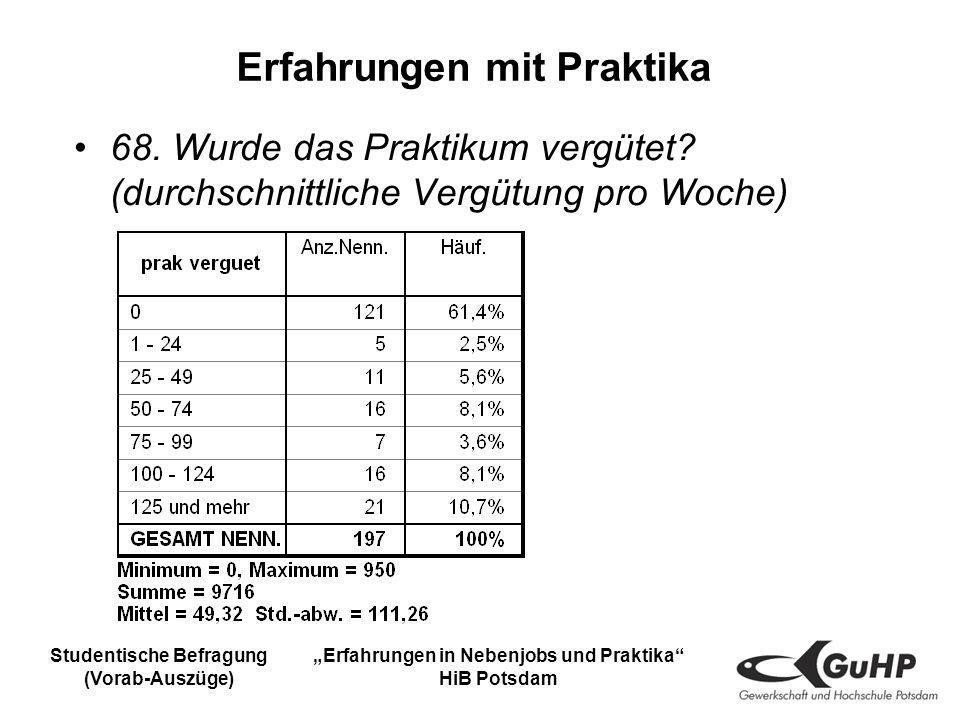 Studentische Befragung (Vorab-Auszüge) Erfahrungen in Nebenjobs und Praktika HiB Potsdam Erfahrungen mit Praktika 68.