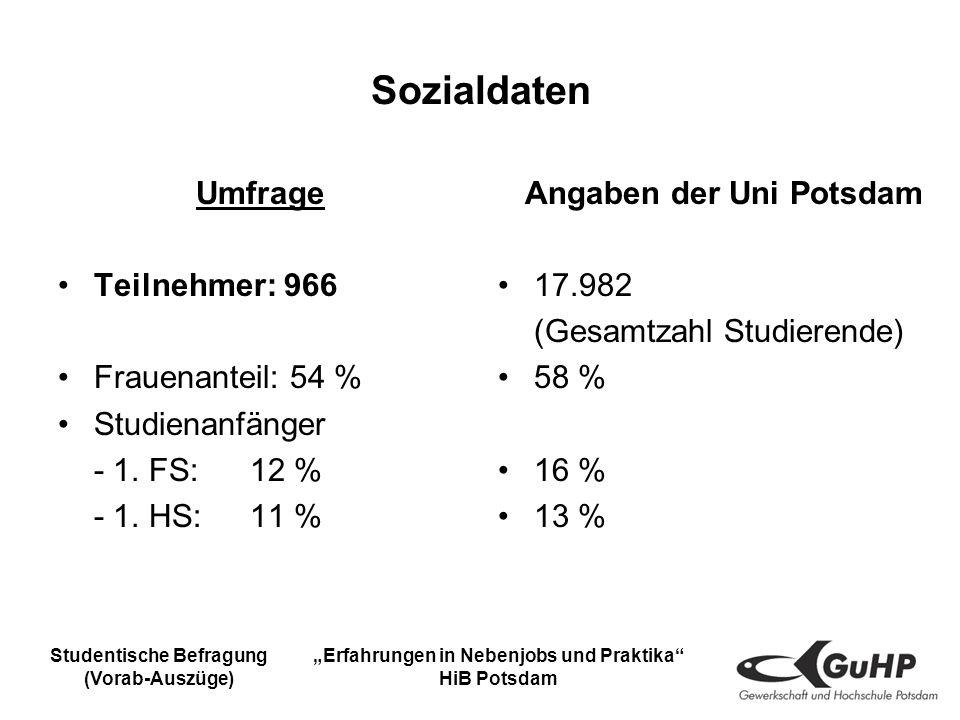 Studentische Befragung (Vorab-Auszüge) Erfahrungen in Nebenjobs und Praktika HiB Potsdam Sozialdaten Umfrage Teilnehmer: 966 Frauenanteil: 54 % Studienanfänger - 1.