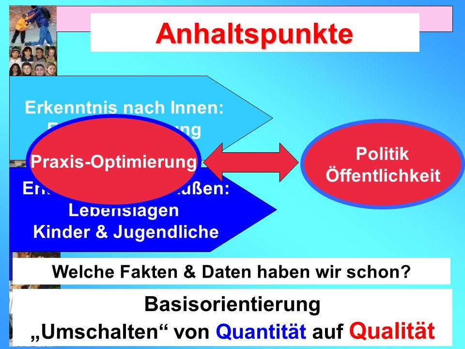 Anhaltspunkte Basisorientierung Umschalten von Quantität auf Qualität Welche Fakten & Daten haben wir schon? Erkenntnis nach Außen: Lebenslagen Kinder