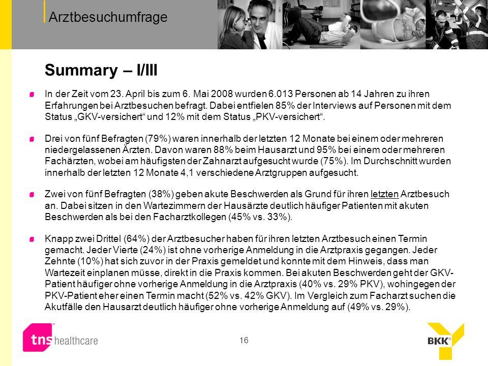 Arztbesuchumfrage 16 Summary – I/III In der Zeit vom 23. April bis zum 6. Mai 2008 wurden 6.013 Personen ab 14 Jahren zu ihren Erfahrungen bei Arztbes
