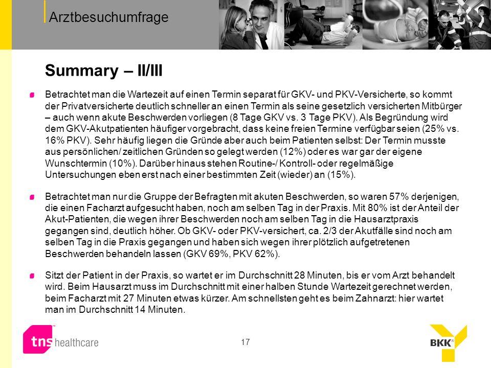 Arztbesuchumfrage 17 Summary – II/III Betrachtet man die Wartezeit auf einen Termin separat für GKV- und PKV-Versicherte, so kommt der Privatversicher