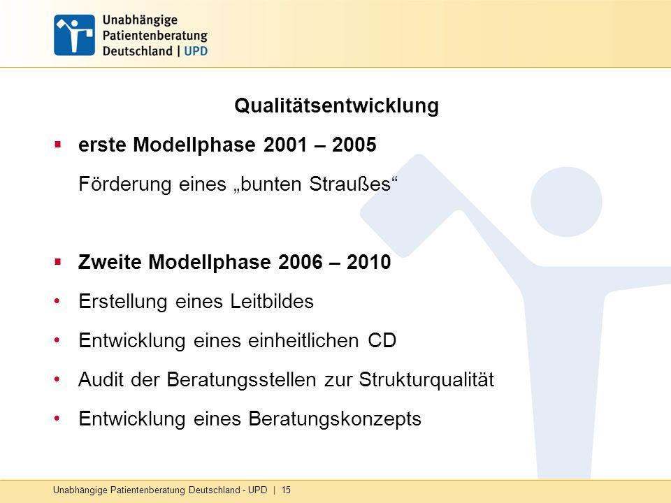 Qualitätsentwicklung erste Modellphase 2001 – 2005 Förderung eines bunten Straußes Zweite Modellphase 2006 – 2010 Erstellung eines Leitbildes Entwickl