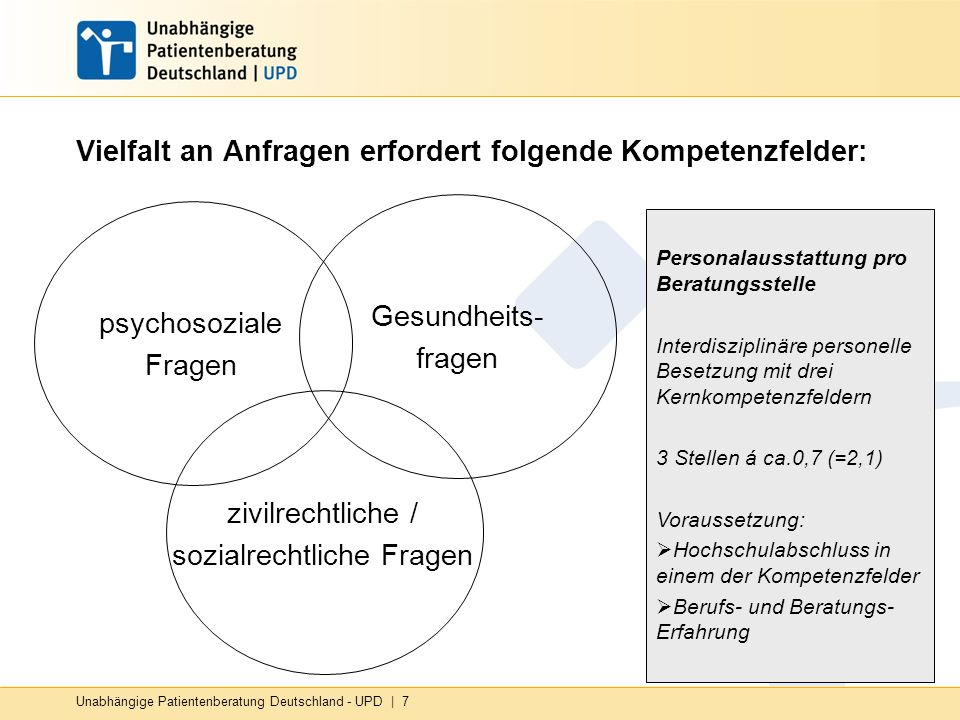 Unabhängige Patientenberatung Deutschland - UPD   7 Vielfalt an Anfragen erfordert folgende Kompetenzfelder: psychosoziale Fragen Gesundheits- fragen