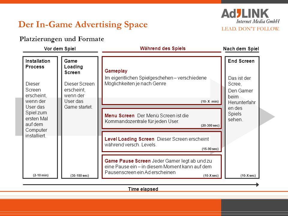 Platzierungen und Formate Der In-Game Advertising Space Installation Process Dieser Screen erscheint, wenn der User das Spiel zum ersten Mal auf dem C