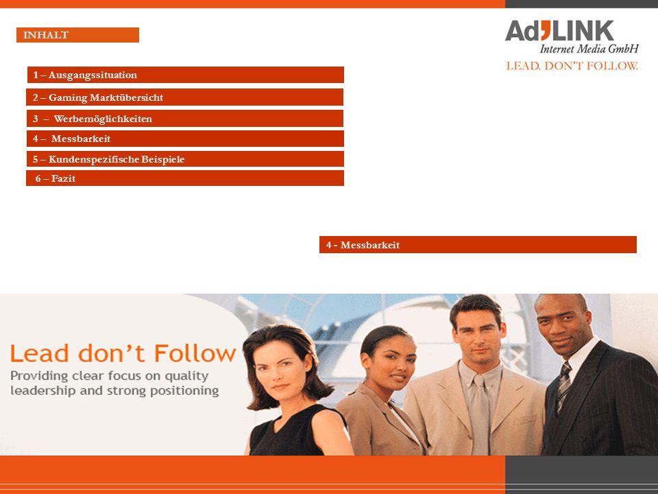 3 – Werbemöglichkeiten INHALT 4 - Messbarkeit 4 – Messbarkeit 2 – Gaming Marktübersicht 5 – Kundenspezifische Beispiele 6 – Fazit 1 – Ausgangssituatio