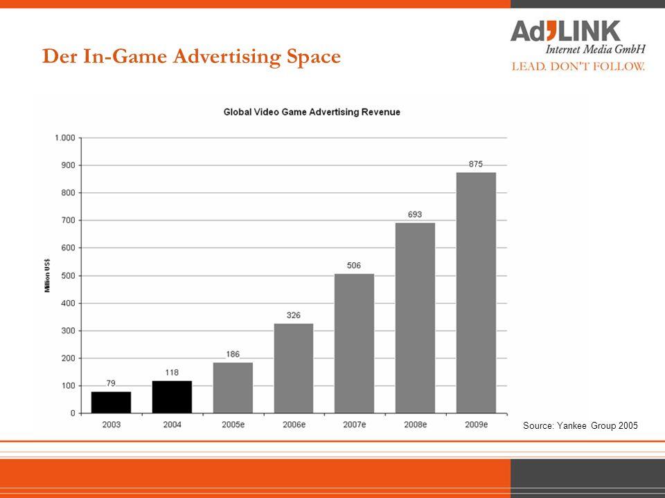 3 – Werbemöglichkeiten INHALT 5 – Kundenspezifische Beispiele 4 – Messbarkeit 2 – Gaming Marktübersicht 5 – Kundenspezifische Beispiele 6 – Fazit 1 – Ausgangssituation