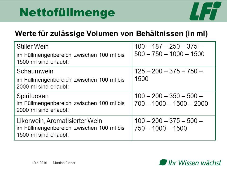 Nettofüllmenge Werte für zulässige Volumen von Behältnissen (in ml) Stiller Wein im Füllmengenbereich zwischen 100 ml bis 1500 ml sind erlaubt: 100 –
