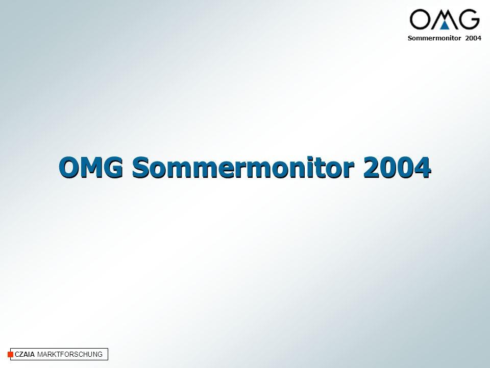 CZAIA MARKTFORSCHUNG OMG Sommermonitor 2004 Sommermonitor 2004