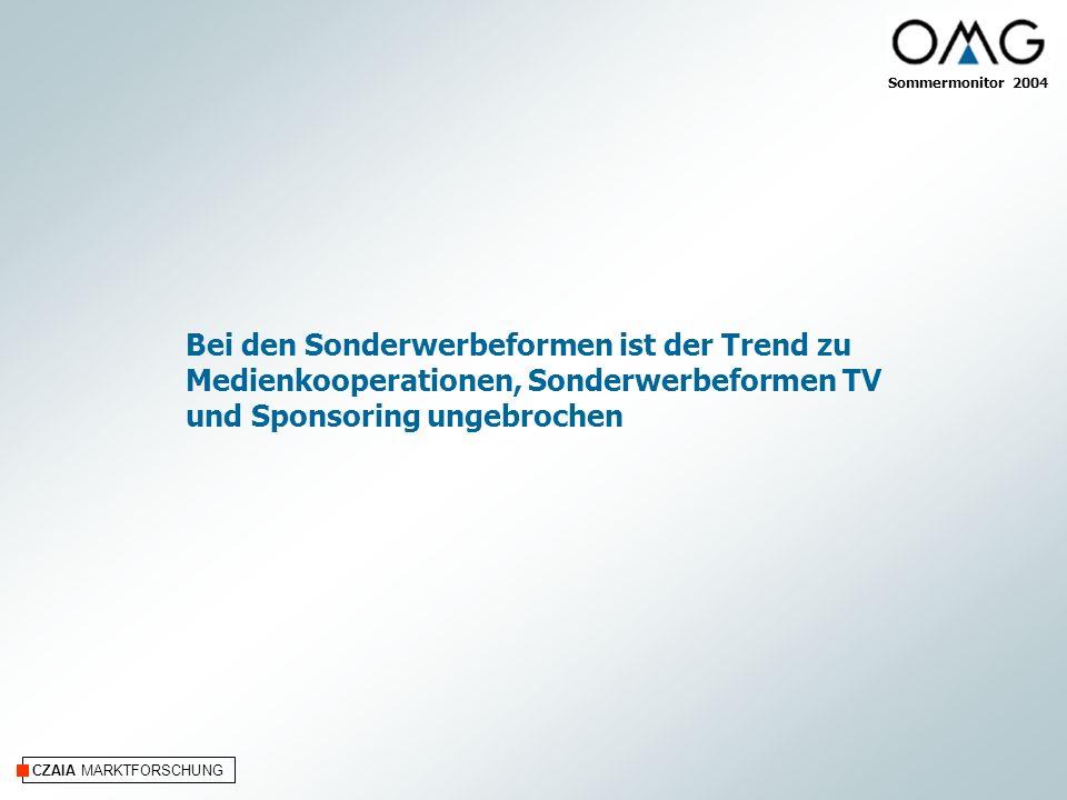 CZAIA MARKTFORSCHUNG Bei den Sonderwerbeformen ist der Trend zu Medienkooperationen, Sonderwerbeformen TV und Sponsoring ungebrochen Sommermonitor 200