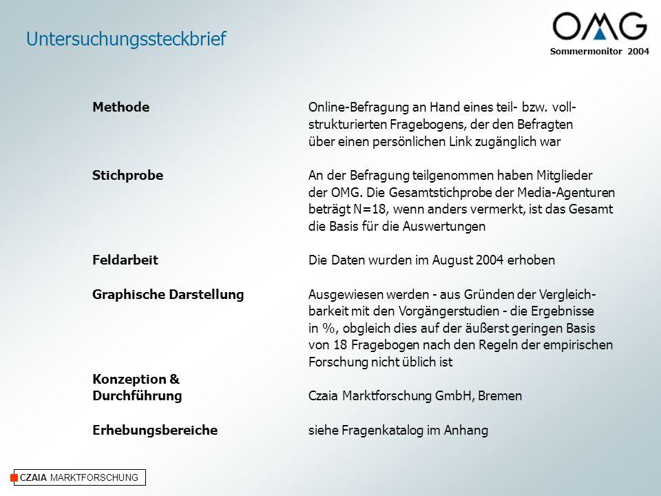 CZAIA MARKTFORSCHUNG Untersuchungssteckbrief Online-Befragung an Hand eines teil- bzw. voll- strukturierten Fragebogens, der den Befragten über einen