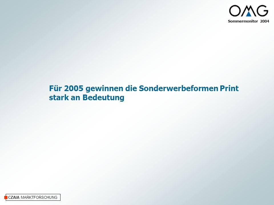 CZAIA MARKTFORSCHUNG Für 2005 gewinnen die Sonderwerbeformen Print stark an Bedeutung Sommermonitor 2004