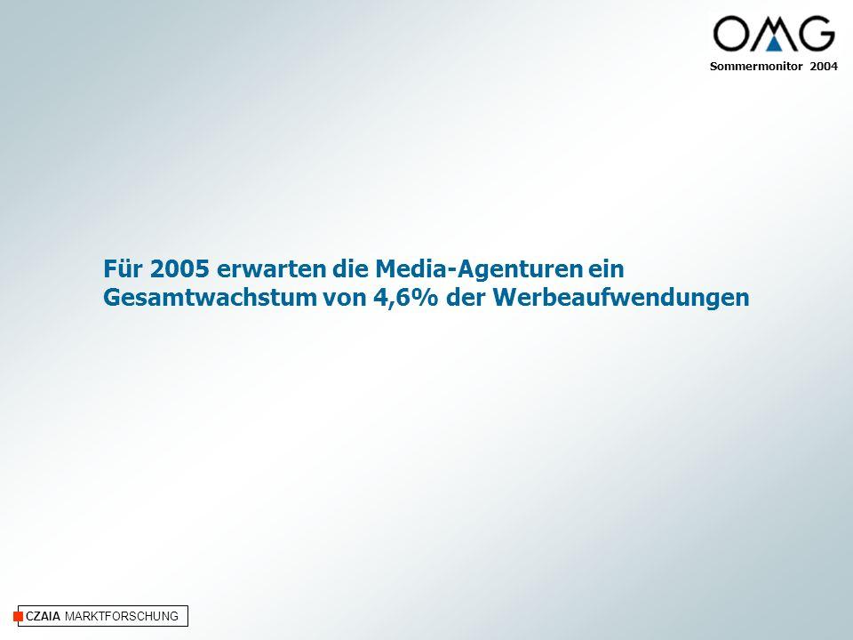 CZAIA MARKTFORSCHUNG Für 2005 erwarten die Media-Agenturen ein Gesamtwachstum von 4,6% der Werbeaufwendungen Sommermonitor 2004