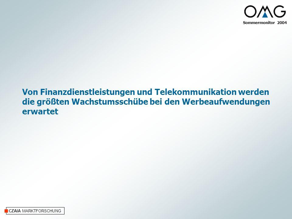 CZAIA MARKTFORSCHUNG Angaben in % Sommermonitor 2004 Bedeutung des Themas Digitalisierung der TV-Landschaft für die Kunden Frage 23: Nun noch einige Fragen zum Thema Digitalisierung der TV-Landschaft .