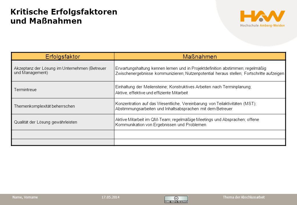 Next Steps und offene Punkte TasksOwnerTermin 17.05.2014Name, VornameThema der Abschlussarbeit