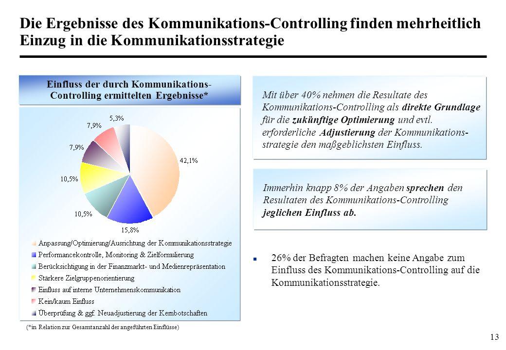 13 Mit über 40% nehmen die Resultate des Kommunikations-Controlling als direkte Grundlage für die zukünftige Optimierung und evtl.