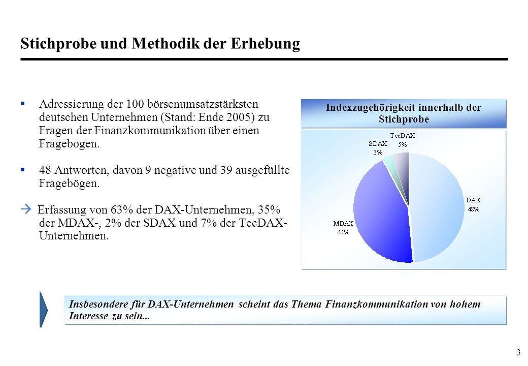 3 Stichprobe und Methodik der Erhebung Adressierung der 100 börsenumsatzstärksten deutschen Unternehmen (Stand: Ende 2005) zu Fragen der Finanzkommunikation über einen Fragebogen.