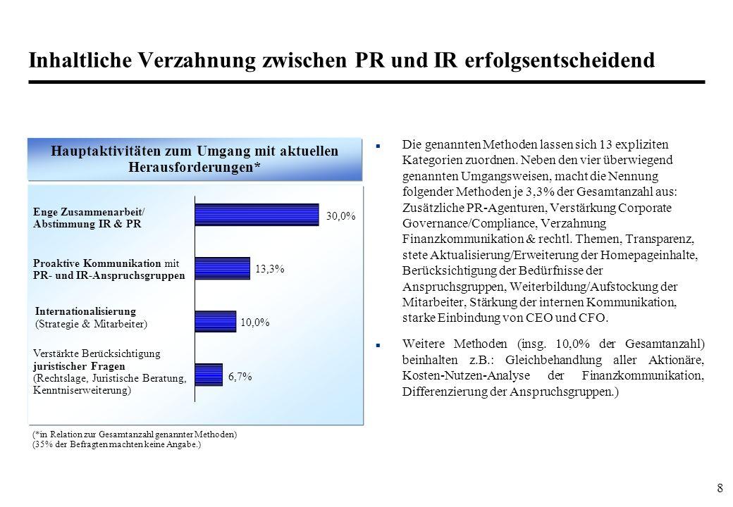 8 Inhaltliche Verzahnung zwischen PR und IR erfolgsentscheidend n Die genannten Methoden lassen sich 13 expliziten Kategorien zuordnen. Neben den vier