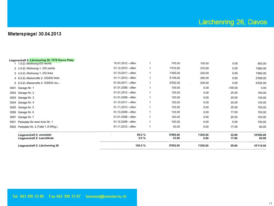 Lärchenring 26, Davos Tel. 043 399 33 88 Fax 043 399 33 87 bereuter@bereuter-tu.ch 11 Mieterspiegel 30.04.2013