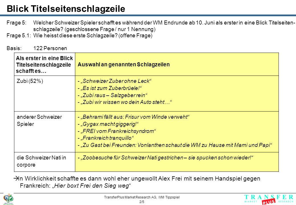 TransferPlus Market Research AG, WM Tippspiel 2/5 Blick Titelseitenschlagzeile Frage 5:Welcher Schweizer Spieler schafft es während der WM Endrunde ab 10.