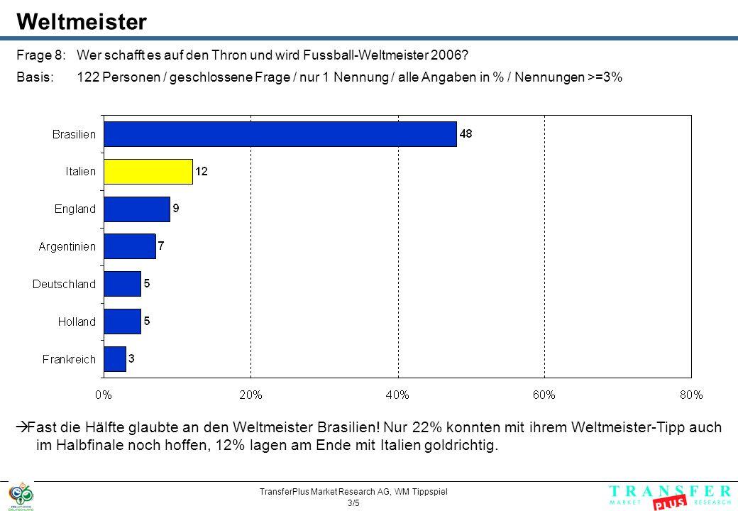 TransferPlus Market Research AG, WM Tippspiel 3/5 Weltmeister Frage 8:Wer schafft es auf den Thron und wird Fussball-Weltmeister 2006.