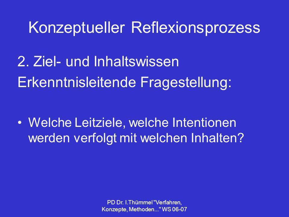 PD Dr. I.Thümmel