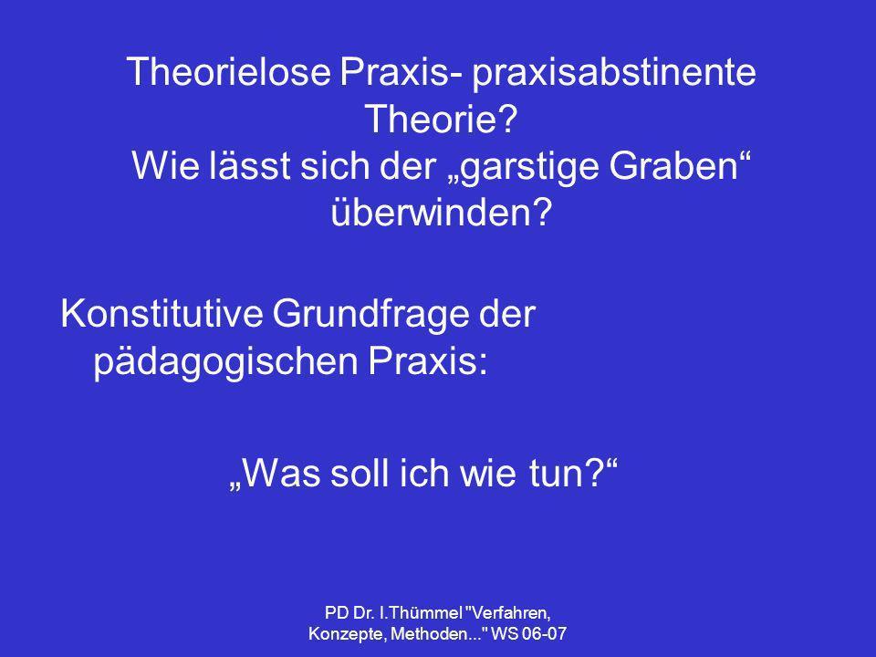 PD Dr.I.Thümmel Verfahren, Konzepte, Methoden... WS 06-07 Konzeptueller Reflexionsprozess 5.
