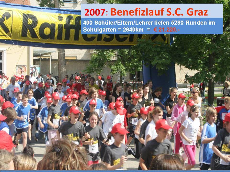 2007: Benefizlauf S.C. Graz 400 Schüler/Eltern/Lehrer liefen 5280 Runden im Schulgarten = 2640km = 21.220.-
