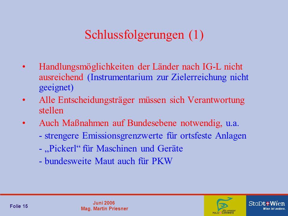 Juni 2006 Mag. Martin Priesner Folie 15 Schlussfolgerungen (1) Handlungsmöglichkeiten der Länder nach IG-L nicht ausreichend (Instrumentarium zur Ziel